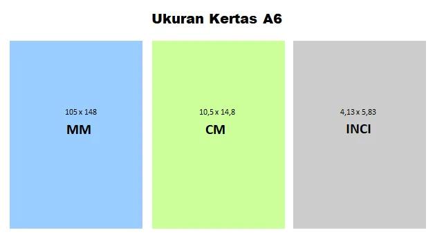 Ukuran Kertas A6 dalam cm, mm, inci Penggunaanya